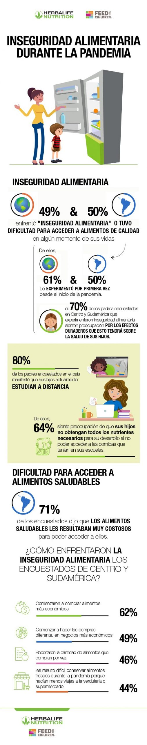 ALIMENTOS scaled